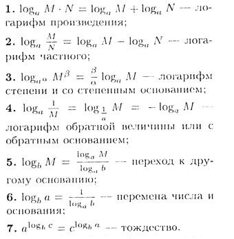 Школа рефераты сочинения задачи шпаргалки Логарифмы и их  Школа рефераты сочинения задачи шпаргалки Логарифмы и их преобразование