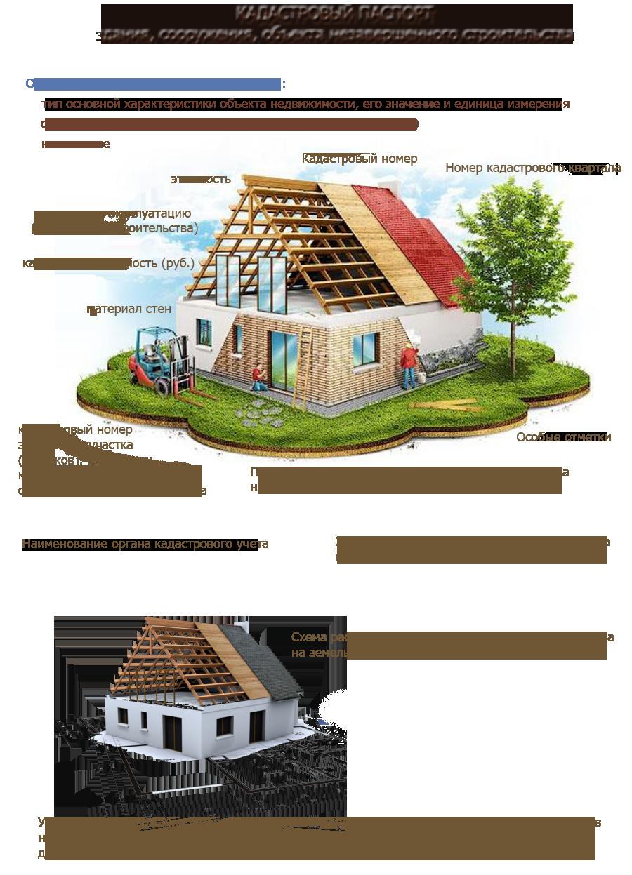 юридическая консультация при продаже квартиры