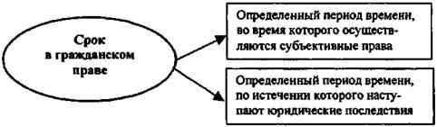 Заявление о пропуске занятий в школе - 6fe