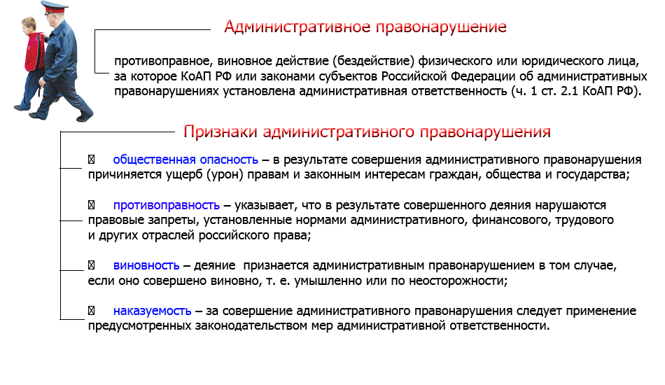 понятие правонарушения его структура и виды
