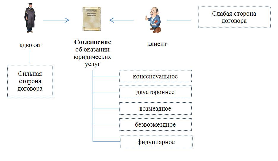 Современный Экономический Словарь Райзберг